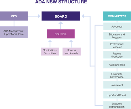 NSW-Structure-01-(1).png
